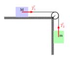 Κείμενα Φυσικής και Χημείας με το XeLaTeX