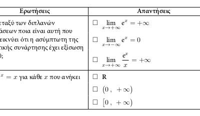 Πώς δημιουργούμε καλαίσθητα τεστ κλειστού τύπου με το πακέτο alterqcm του LaTeX